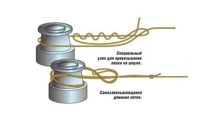 Привязка шнура к шпуле